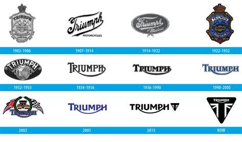 Triumph Motorrad Logo by Triumph Logo Motorcycle Brands Logo Specs History