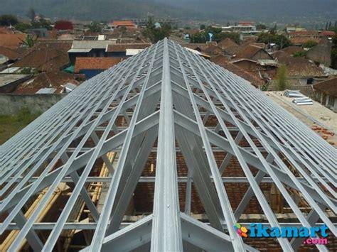 Lu Tembak Atap Mobil bahan baku material produksi coil galvalume truss rangka