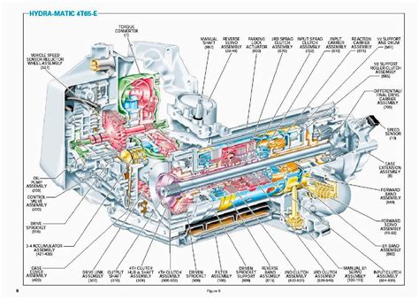 chevrolet lumina questions need a diagram for 2001