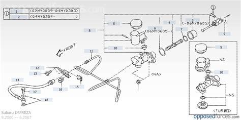 motor repair manual 2010 subaru impreza parental controls 2002 subaru forester drivetrain diagram toyota camry hybrid drivetrain diagram elsavadorla