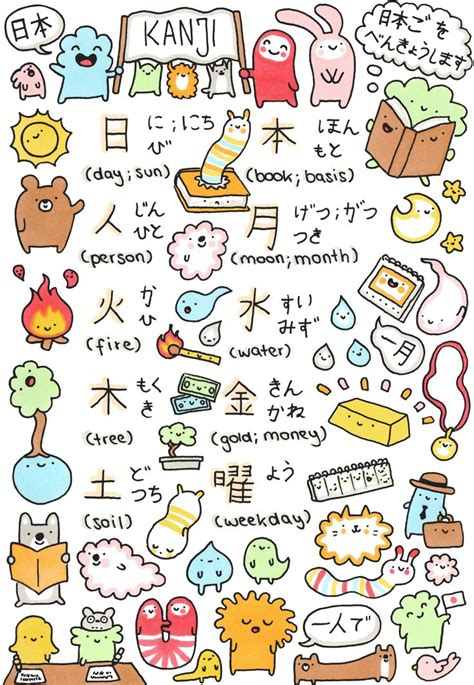 doodle japan language japanese random kanji original source