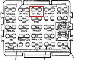 1994 chevy compressor fuse autos weblog 1994 chevrolet silverado fuse diagram autos weblog