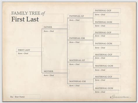 history templates for blogger a family tree template read more on the genealogybank