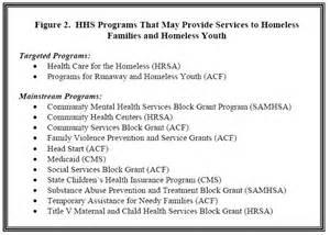 Strategic action plan on homelessness hhs gov