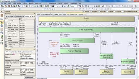 bpmn collaboration diagram and part 3 bpmn collaboration aris bpm community