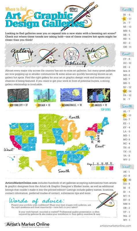 infographic art find art galleries and photo galleries in an art city near you