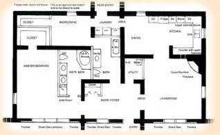 Simple 2 Bedroom House Plans Simple House Plans 2 Bedroom House Plans Home Floor Plans With Cost To Build Mexzhouse