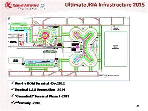 Airport Design Editor Google Maps | hkjk jomo kenyatta international airport project