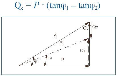 power factor correction capacitor formula vmtec eu power factor correction how many capacitors