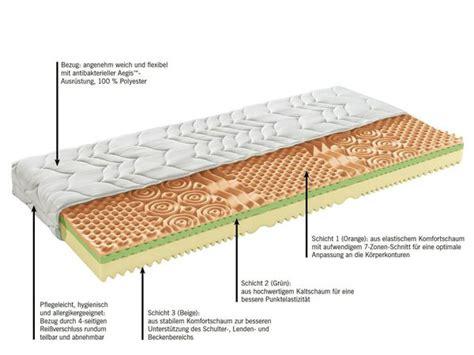 3 zonen matratze meradiso 174 7 zonen matratze 90 x 200 cm lidl ansehen