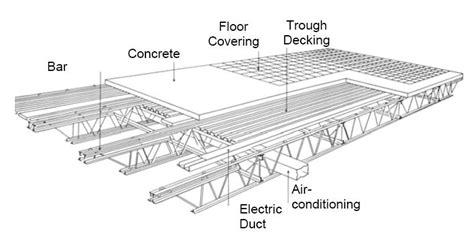 concrete floor section det cord and concrete slab american everyman