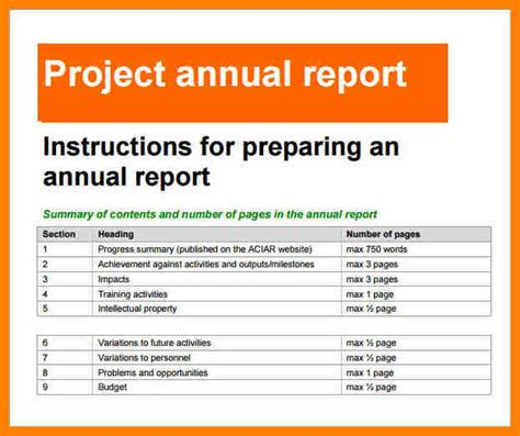 Non Profit Annual Report Template 9 nonprofit annual report template cio resumed