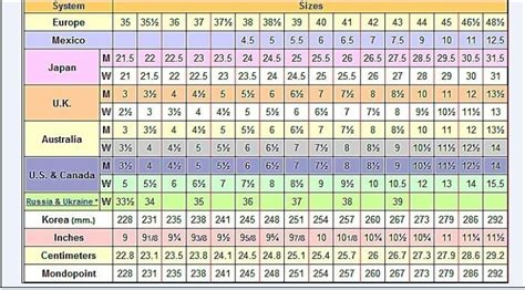 international shoe size chart international shoe size conversion 28 images size
