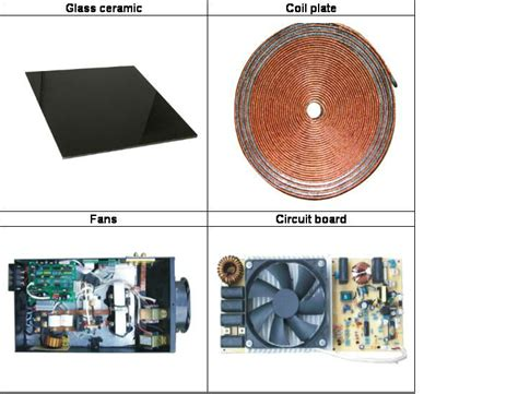 principle of induction cooktop freestanding commercial stove burners induction cooktop 4