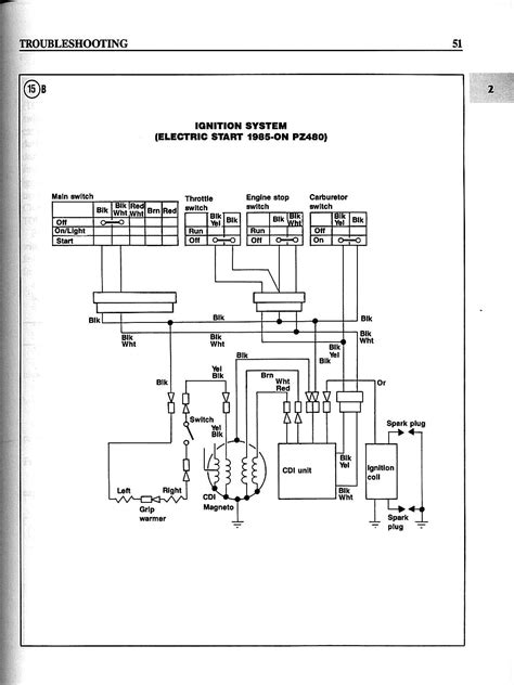 yamaha f115 wiring diagram free wiring diagrams