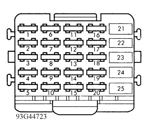 93 Corvette Fuse Box Diagram