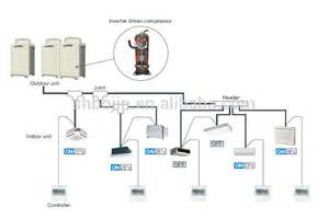 Mitsubishi Electric Vrf System Package Unit Air Conditioning System Package Wiring
