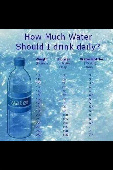 How Much Distilled Water Should I Drink To Detox by 25 Best Ideas About Water Intake Chart On