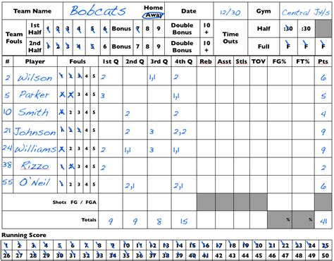 Gymnastics Meet Score Sheet Template Gymnastics Score Card Template