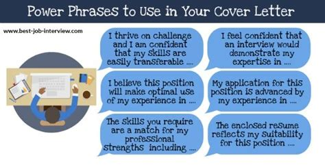 power phrases for cover letters power phrases in cover letters tomyumtumweb