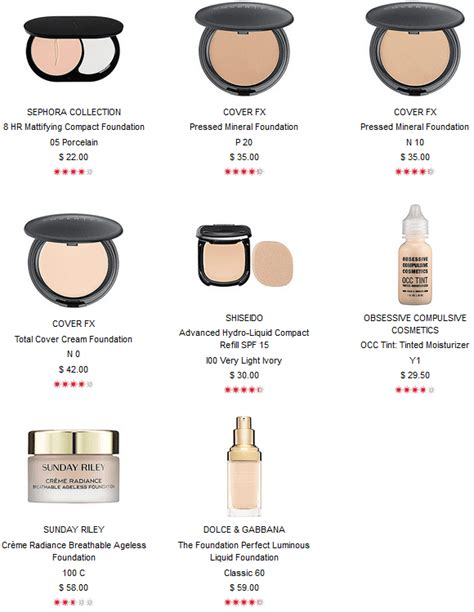 sephora color iq chart sephora color iq in store experience on pale skin with rosacea