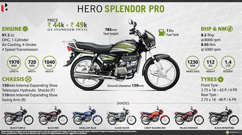 97 honda motorcycle wiring diagram honda rebel engine