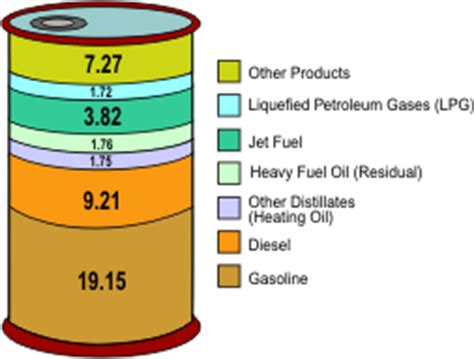 crude oil price oil energy petroleum oil price wti | autos