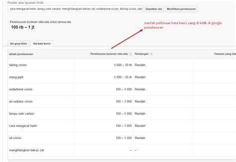kenapa tidak bisa membuat akun youtube cara membedakan video motovlog yang tidak di monetize