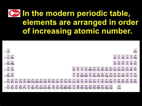 The Modern Periodic Table Is Arranged In Order Of Increasing by Lecture 6 1 The Periodic Table