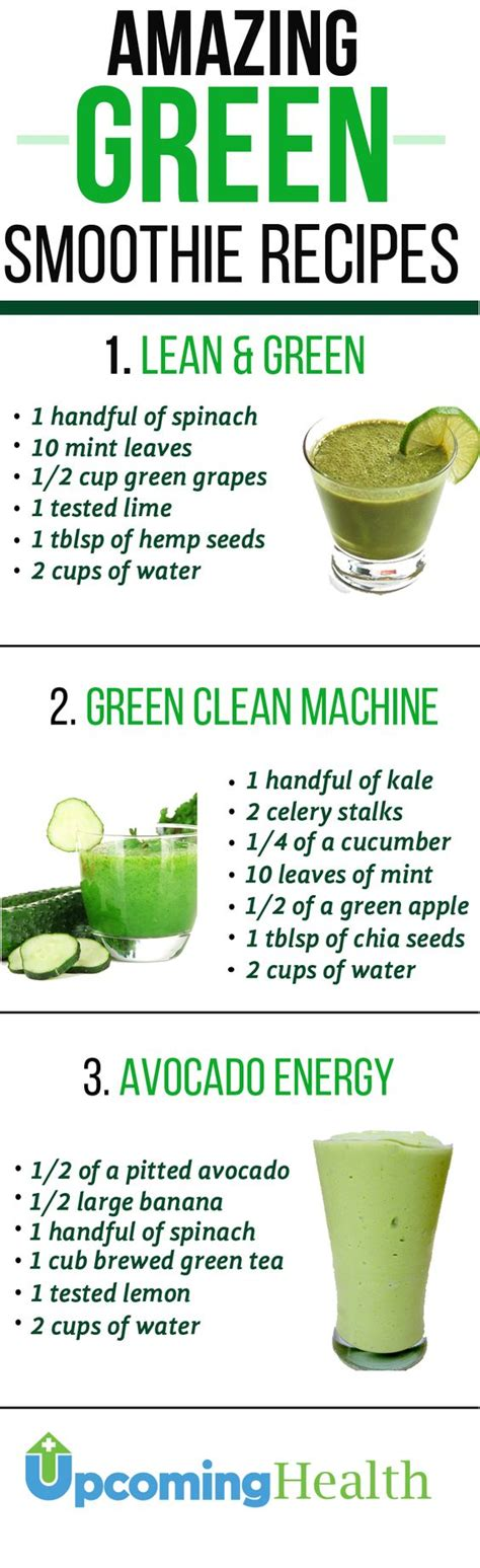 Green Smoothie Recipes For Weight Loss And Detox by Green Smoothies Will Revolutionize Your Health Green