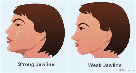 whats a good hairstyle for jowls best haircuts for sagging jaw newhairstylesformen2014 com
