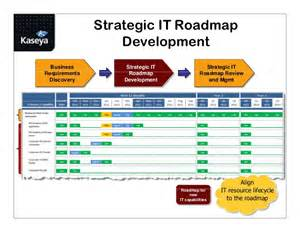 msp best practice using service blueprints and strategic
