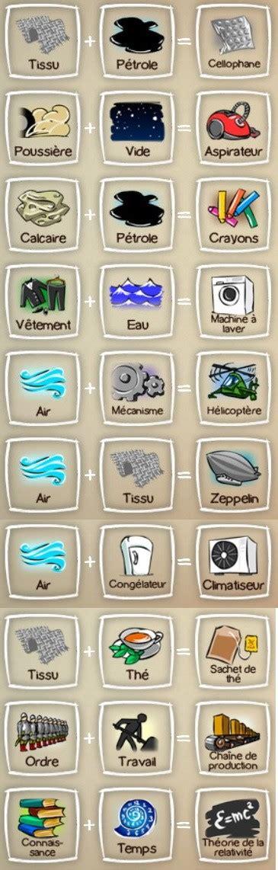 doodle god blitz inventions succ 232 s quot les grandes inventions quot achev 233 e sur doodle god