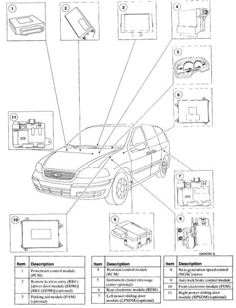 repair anti lock braking 1995 ford windstar instrument cluster 2000 ford windstar abs module autos post