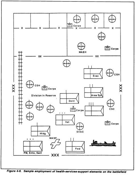 FM 5-100-15 Chptr 4 Logistics