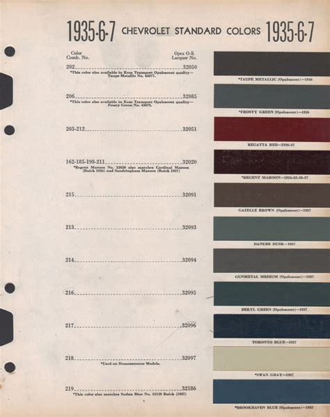 Sherwin Williams Paint Of The Year by Paint Chips 1937 Gm Cadillac