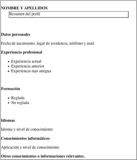 Modelo Y Estructura De Curriculum Vitae El Curr 237 Culum Vitae Cv Aulua