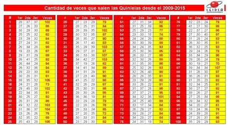 real 01 16 2016 como ganar la lotera leidsa dominicana de leidsa