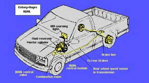 Abs Brake System Diagram Silverado Abs Brake Line Diagram 10 2002 Silverado Wiring