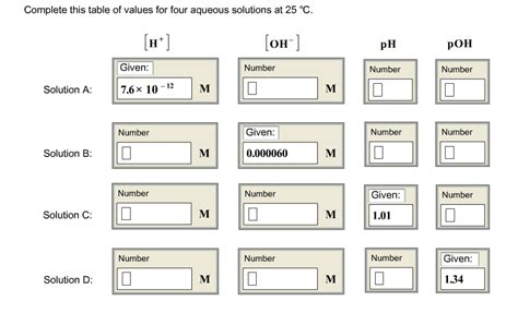 complete the table calculator solved complete this table of values for four aqueous sol