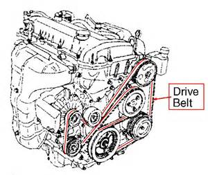 mazda3 engine diagram mazda3 free engine image for user manual
