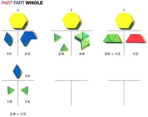 Pattern Block Fractions Video | e is for explore fractions with pattern blocks