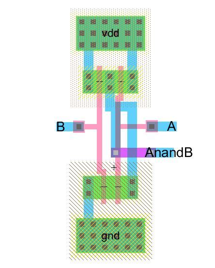 layout input html lab6 designing nand nor and xor gates for use to