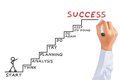put your life plan to work for success | leader snips, the