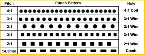 pattern making hole puncher paper punch up to 100 sheets the cbx 100 punches for