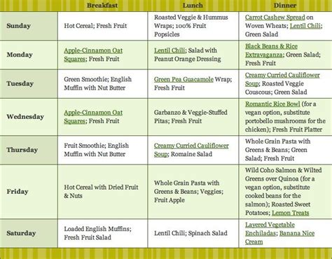 Plant Based Detox Plan by What Is A Plant Based Diet Meal Plan Bloodsugardiabetes Org