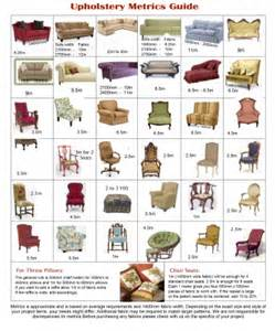 guide to the amount of fabric needed to reupholster your