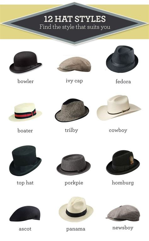 1000 ideas about types of mens hats on