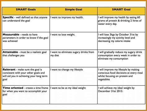 smart goals template smart goals exles letter format template