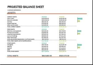 projected balance sheet template for excel excel templates
